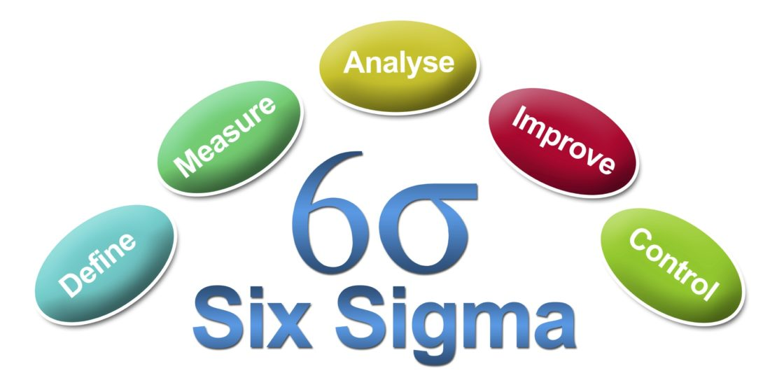whatis6sigma